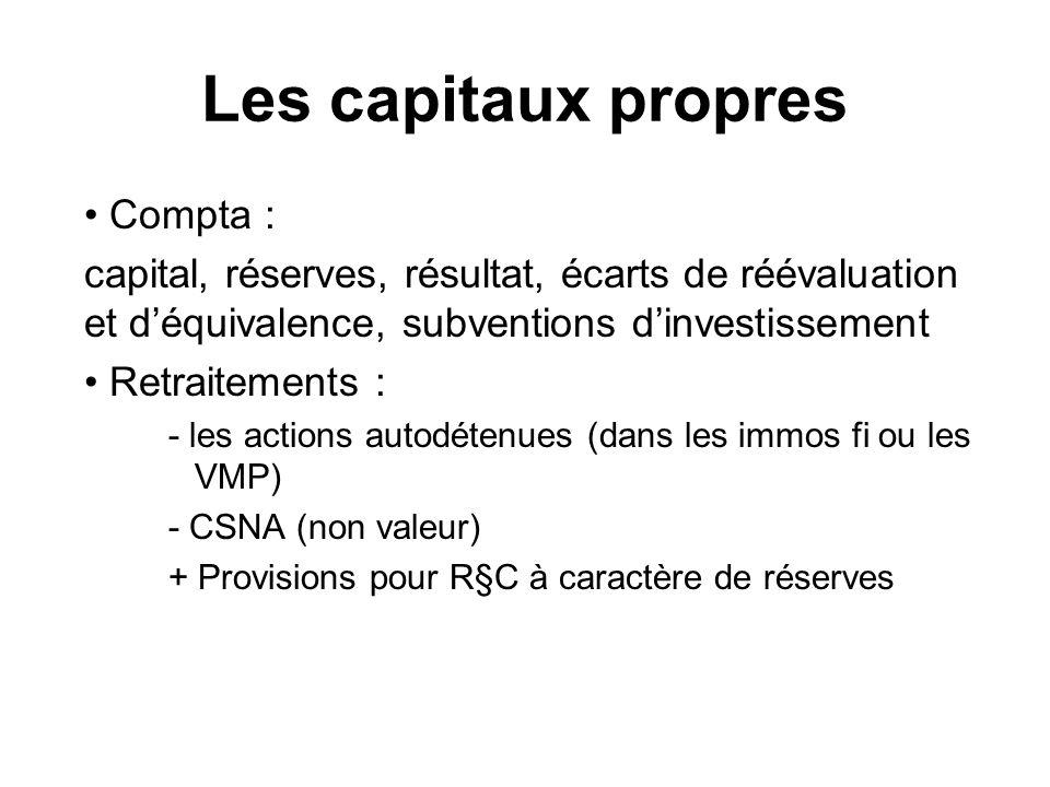 Les capitaux propres Compta : capital, réserves, résultat, écarts de réévaluation et déquivalence, subventions dinvestissement Retraitements : - les a