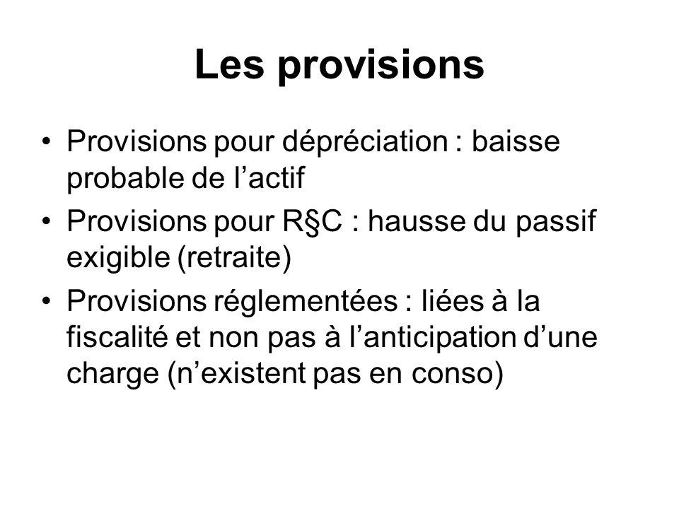 Les provisions Provisions pour dépréciation : baisse probable de lactif Provisions pour R§C : hausse du passif exigible (retraite) Provisions réglemen