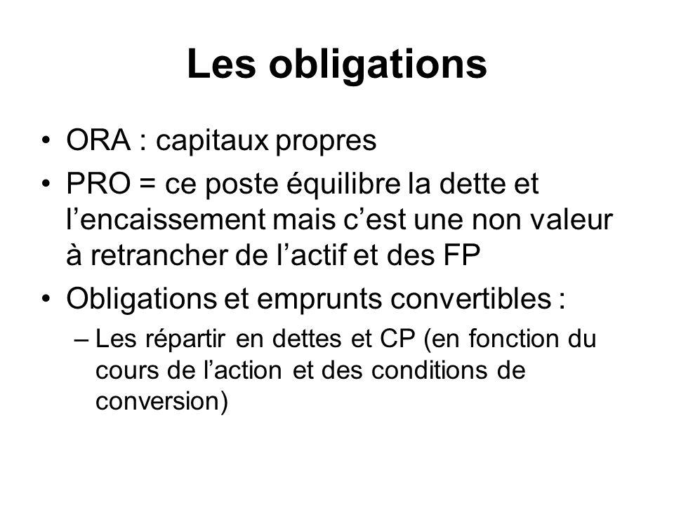 Les obligations ORA : capitaux propres PRO = ce poste équilibre la dette et lencaissement mais cest une non valeur à retrancher de lactif et des FP Ob