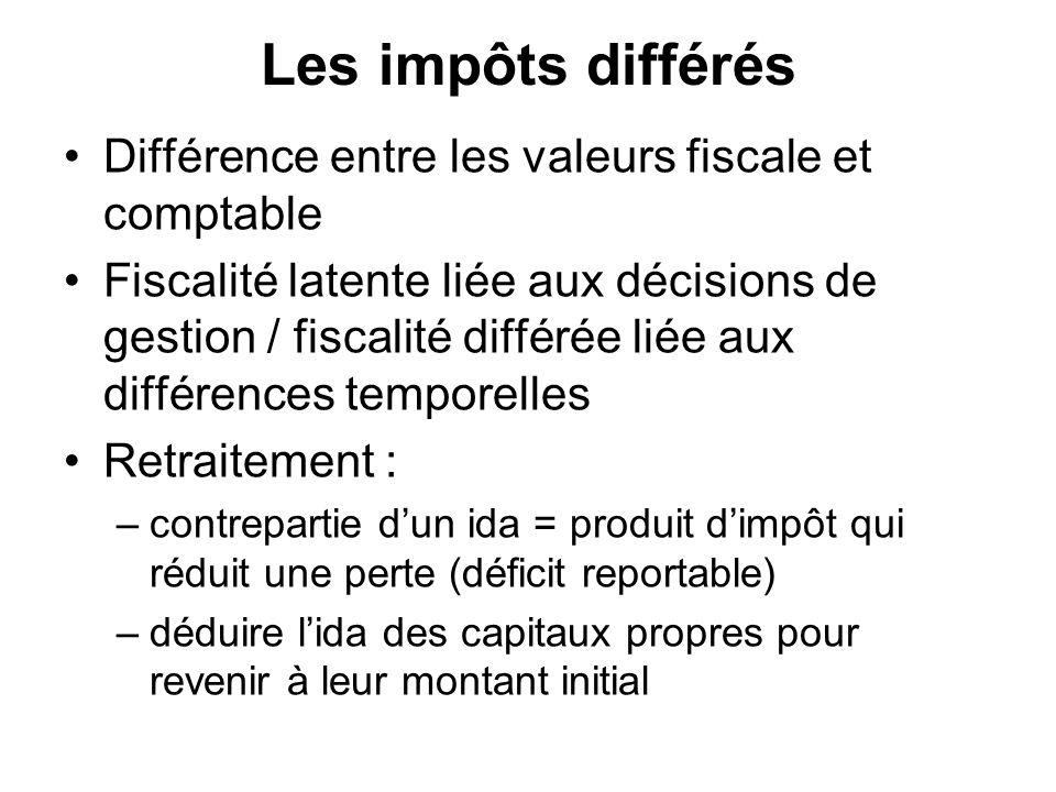 Les impôts différés Différence entre les valeurs fiscale et comptable Fiscalité latente liée aux décisions de gestion / fiscalité différée liée aux di