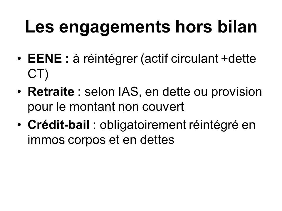 Les engagements hors bilan EENE : à réintégrer (actif circulant +dette CT) Retraite : selon IAS, en dette ou provision pour le montant non couvert Cré