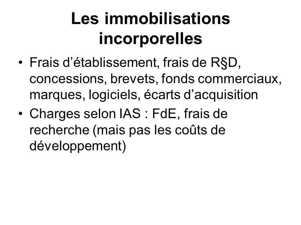 Les immobilisations incorporelles Frais détablissement, frais de R§D, concessions, brevets, fonds commerciaux, marques, logiciels, écarts dacquisition