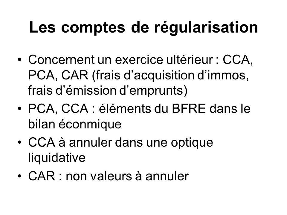 Les comptes de régularisation Concernent un exercice ultérieur : CCA, PCA, CAR (frais dacquisition dimmos, frais démission demprunts) PCA, CCA : éléme