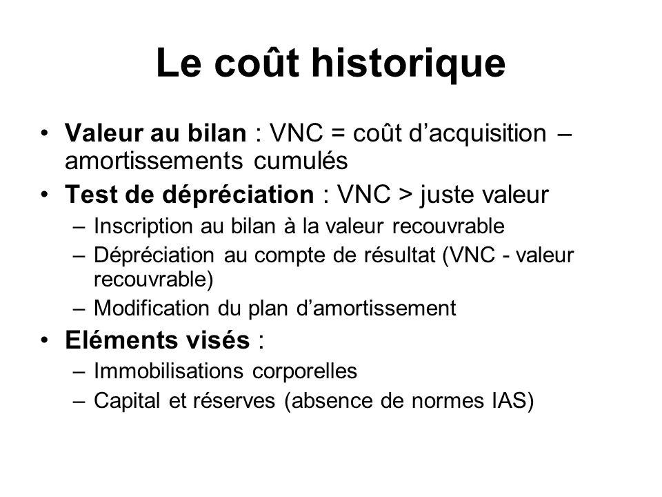 Le coût historique Valeur au bilan : VNC = coût dacquisition – amortissements cumulés Test de dépréciation : VNC > juste valeur –Inscription au bilan