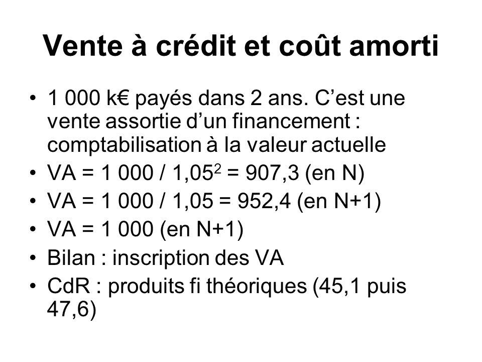 Vente à crédit et coût amorti 1 000 k payés dans 2 ans. Cest une vente assortie dun financement : comptabilisation à la valeur actuelle VA = 1 000 / 1