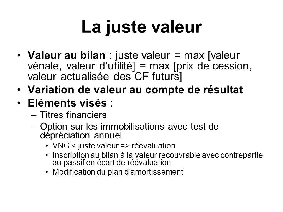 La juste valeur Valeur au bilan : juste valeur = max [valeur vénale, valeur dutilité] = max [prix de cession, valeur actualisée des CF futurs] Variati