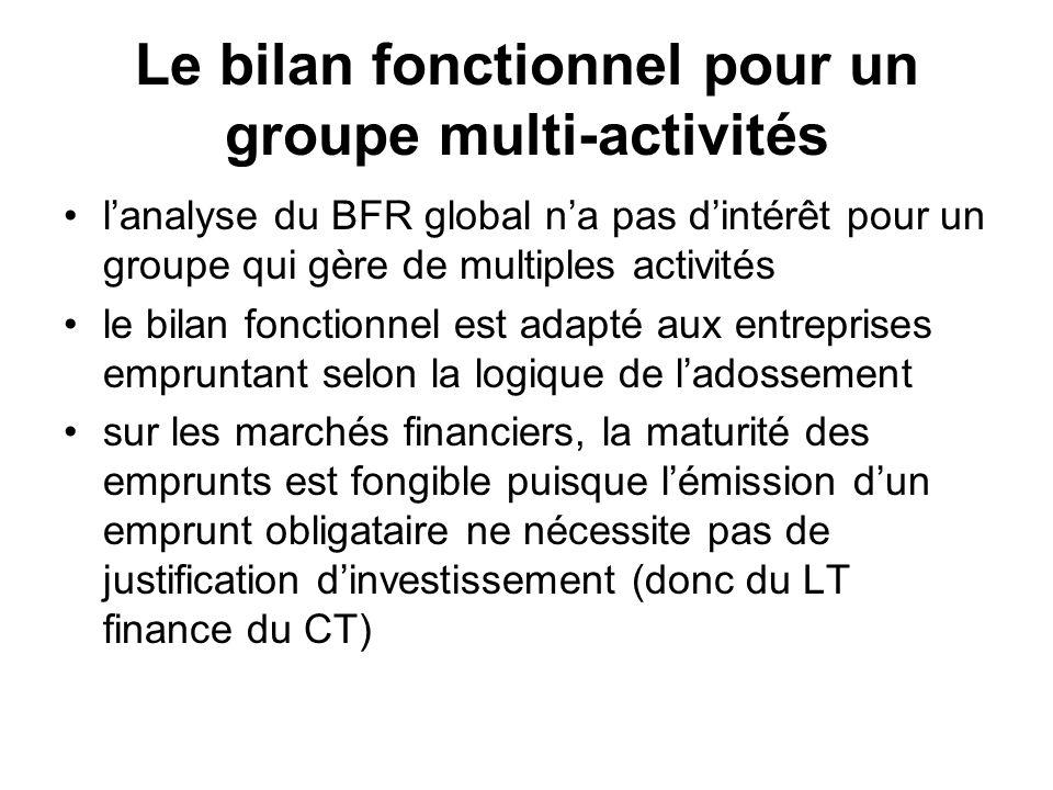 Le bilan fonctionnel pour un groupe multi-activités lanalyse du BFR global na pas dintérêt pour un groupe qui gère de multiples activités le bilan fon