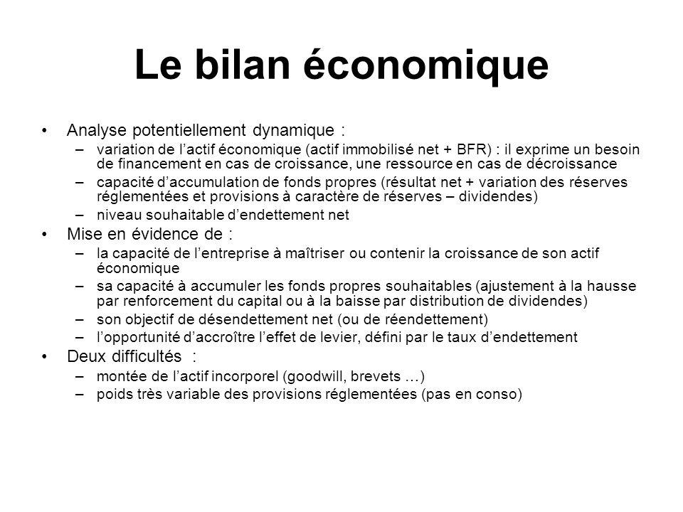 Le bilan économique Analyse potentiellement dynamique : –variation de lactif économique (actif immobilisé net + BFR) : il exprime un besoin de finance