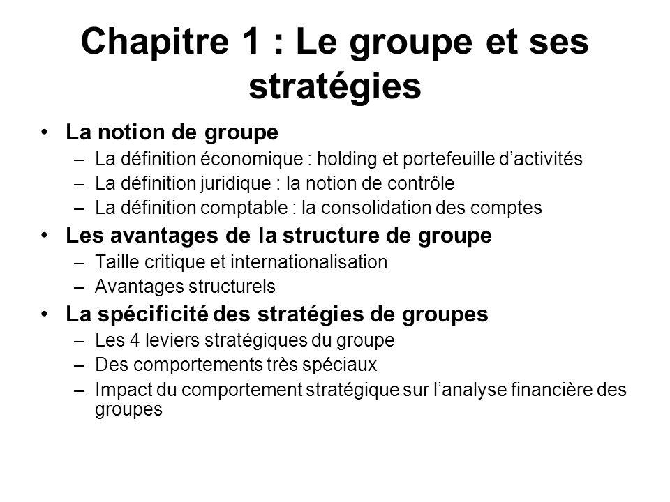 Chapitre 1 : Le groupe et ses stratégies La notion de groupe –La définition économique : holding et portefeuille dactivités –La définition juridique :