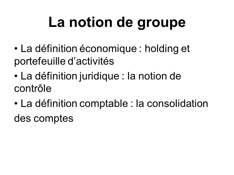 La notion de groupe La définition économique : holding et portefeuille dactivités La définition juridique : la notion de contrôle La définition compta