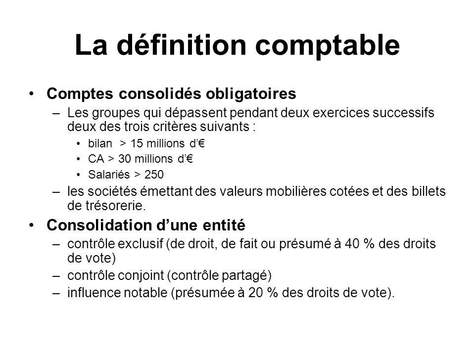La définition comptable Comptes consolidés obligatoires –Les groupes qui dépassent pendant deux exercices successifs deux des trois critères suivants