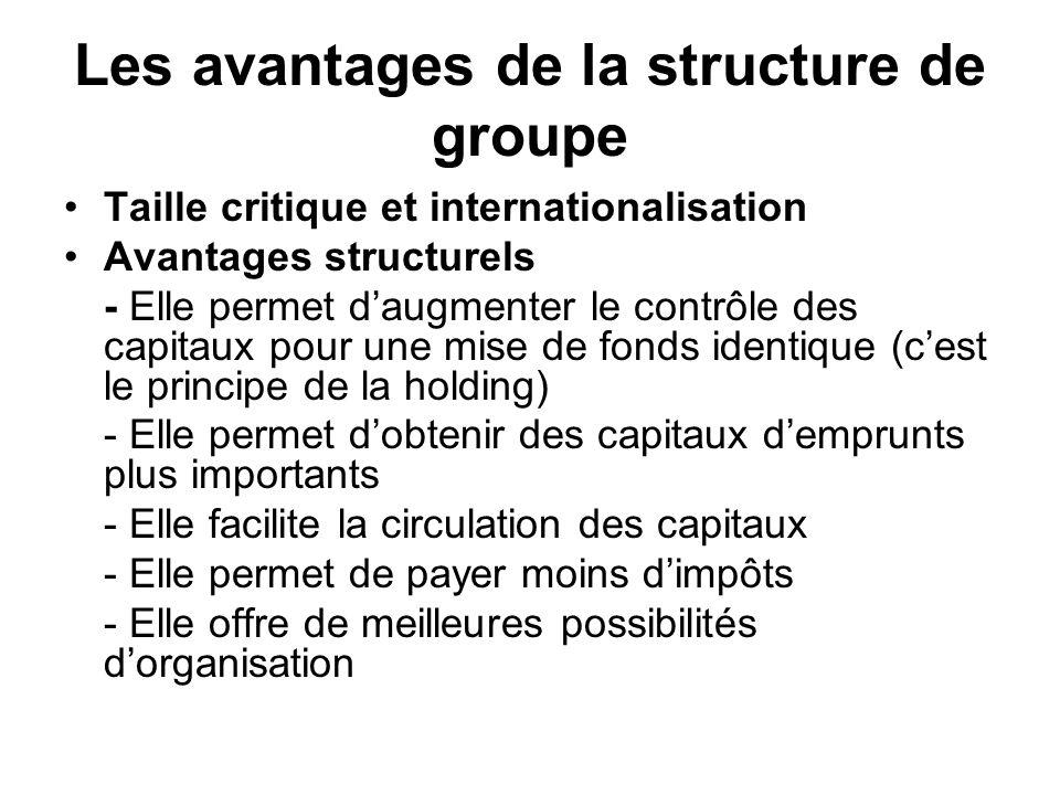 Les avantages de la structure de groupe Taille critique et internationalisation Avantages structurels - Elle permet daugmenter le contrôle des capitau