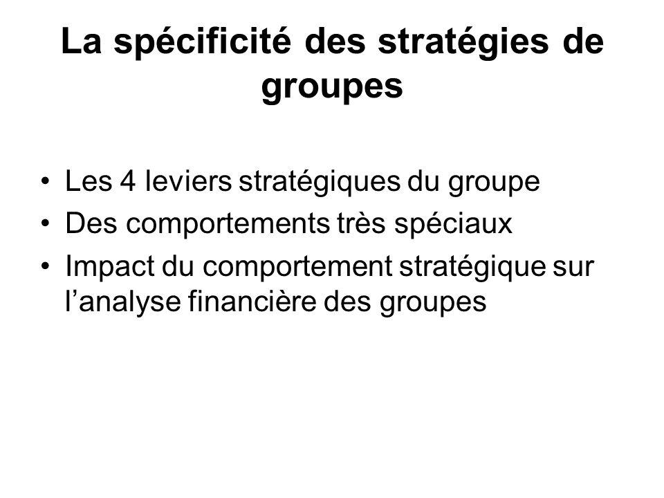 La spécificité des stratégies de groupes Les 4 leviers stratégiques du groupe Des comportements très spéciaux Impact du comportement stratégique sur l