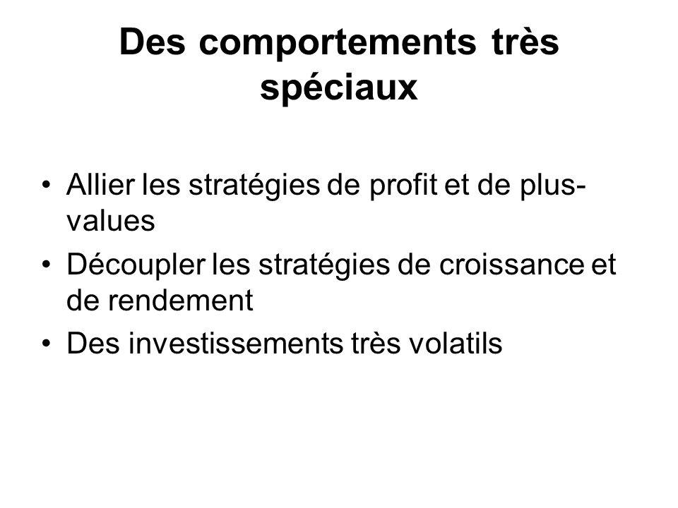 Des comportements très spéciaux Allier les stratégies de profit et de plus- values Découpler les stratégies de croissance et de rendement Des investis