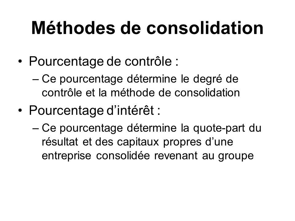 Méthodes de consolidation Pourcentage de contrôle : –Ce pourcentage détermine le degré de contrôle et la méthode de consolidation Pourcentage dintérêt