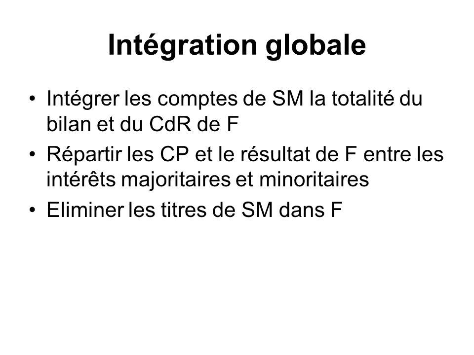 Intégration globale Intégrer les comptes de SM la totalité du bilan et du CdR de F Répartir les CP et le résultat de F entre les intérêts majoritaires