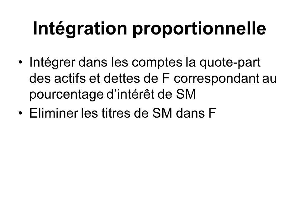 Intégration proportionnelle Intégrer dans les comptes la quote-part des actifs et dettes de F correspondant au pourcentage dintérêt de SM Eliminer les