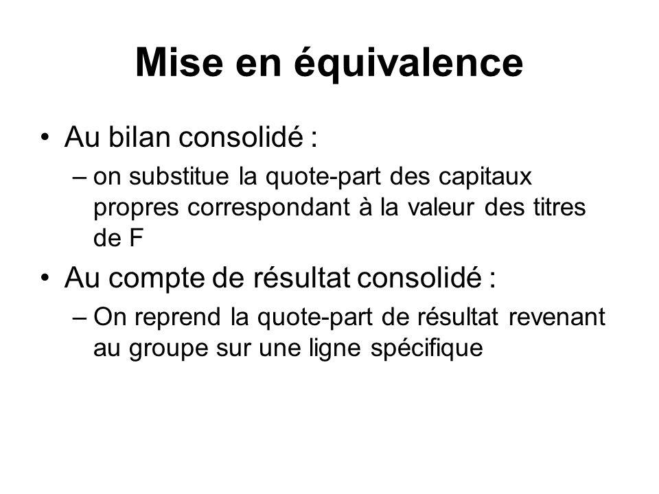 Mise en équivalence Au bilan consolidé : –on substitue la quote-part des capitaux propres correspondant à la valeur des titres de F Au compte de résul