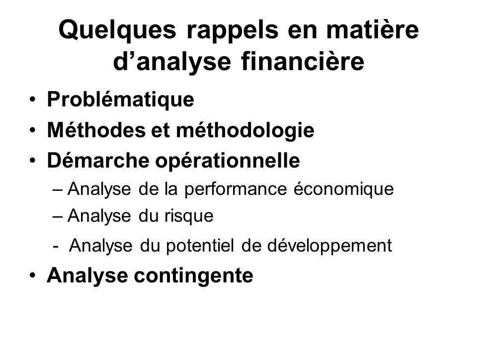 Quelques rappels en matière danalyse financière Problématique Méthodes et méthodologie Démarche opérationnelle –Analyse de la performance économique –