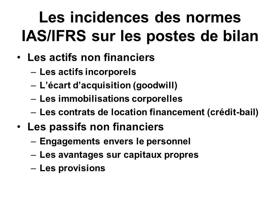 Les incidences des normes IAS/IFRS sur les postes de bilan Les actifs non financiers –Les actifs incorporels –Lécart dacquisition (goodwill) –Les immo