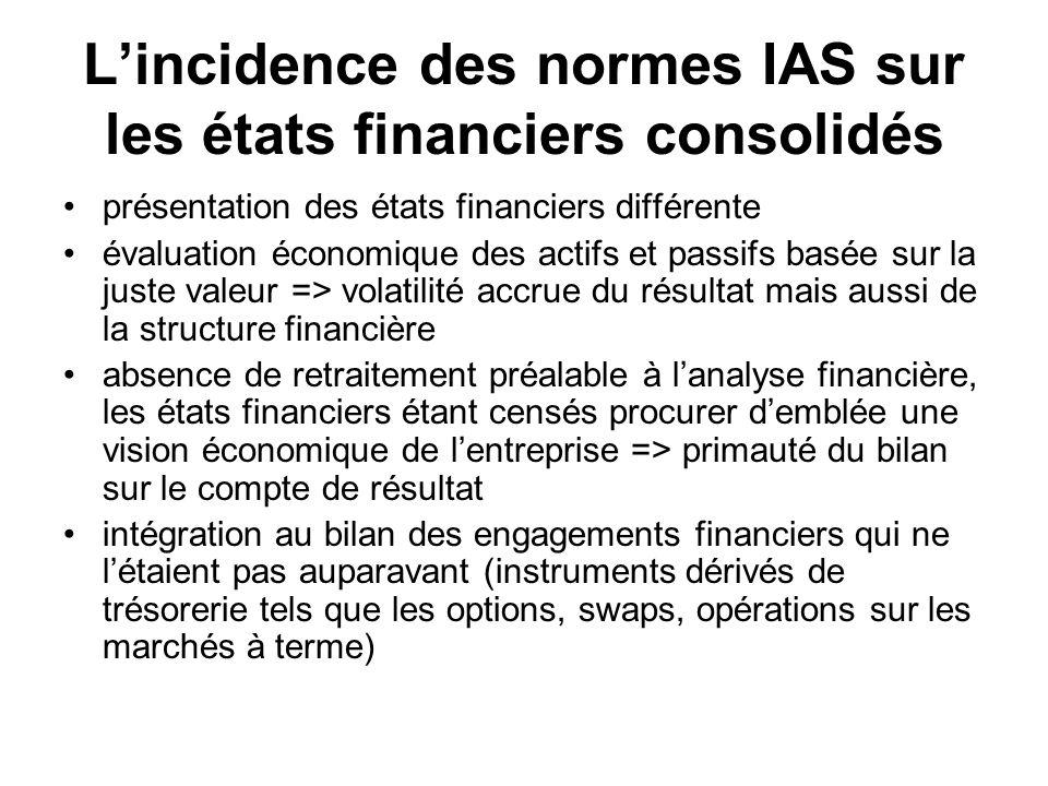Lincidence des normes IAS sur les états financiers consolidés présentation des états financiers différente évaluation économique des actifs et passifs