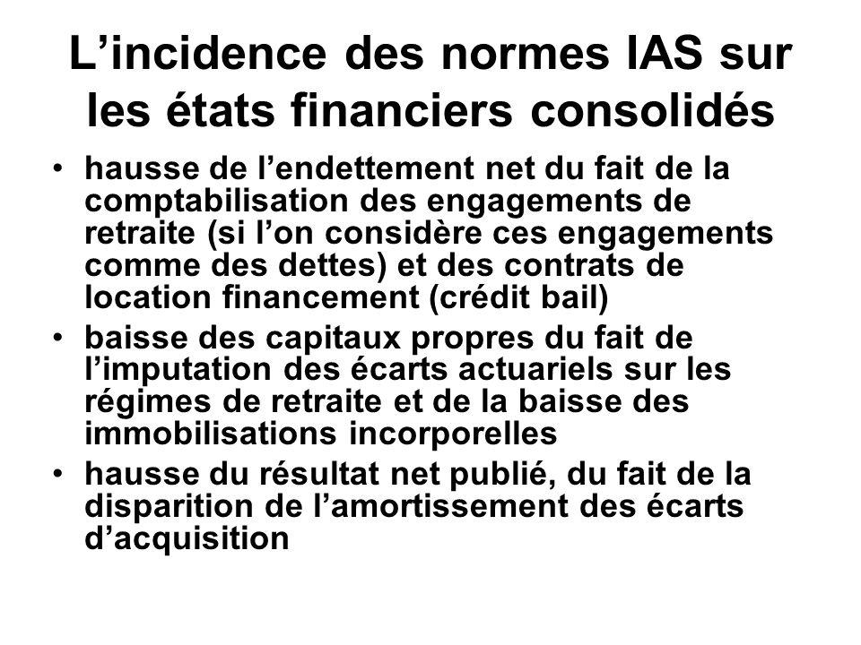 Lincidence des normes IAS sur les états financiers consolidés hausse de lendettement net du fait de la comptabilisation des engagements de retraite (s