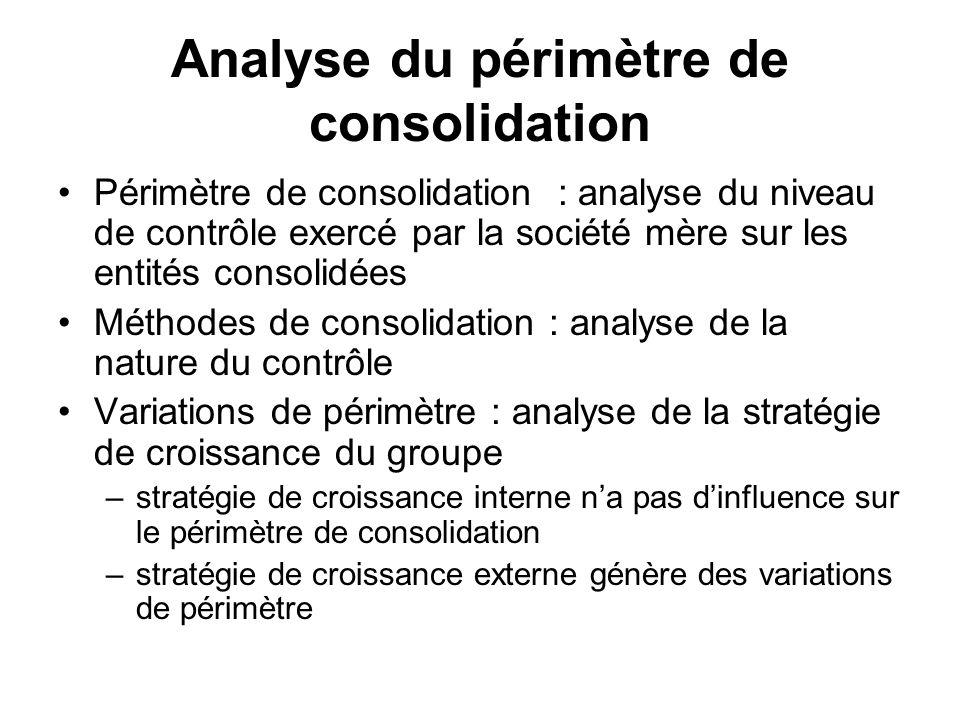 Analyse du périmètre de consolidation Périmètre de consolidation : analyse du niveau de contrôle exercé par la société mère sur les entités consolidée