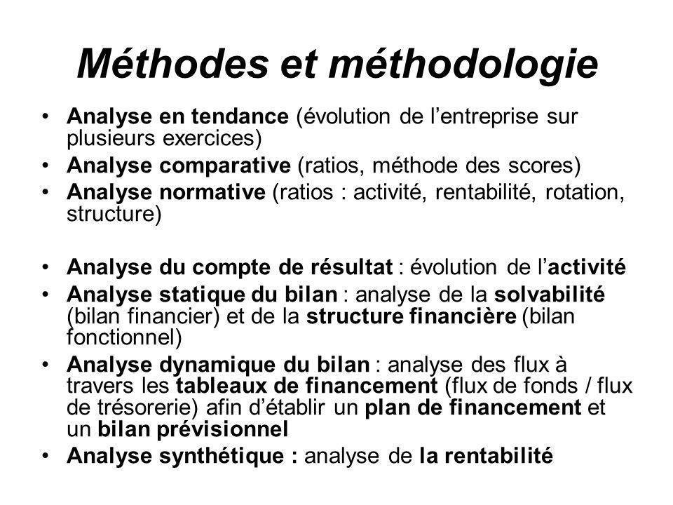 Méthodes et méthodologie Analyse en tendance (évolution de lentreprise sur plusieurs exercices) Analyse comparative (ratios, méthode des scores) Analy