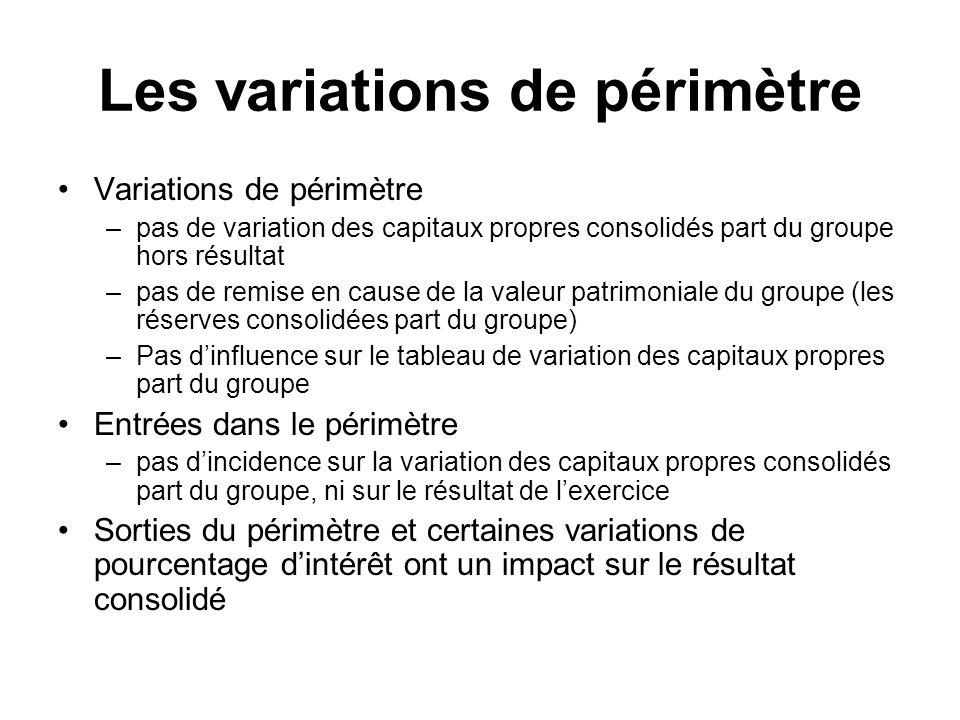 Les variations de périmètre Variations de périmètre –pas de variation des capitaux propres consolidés part du groupe hors résultat –pas de remise en c