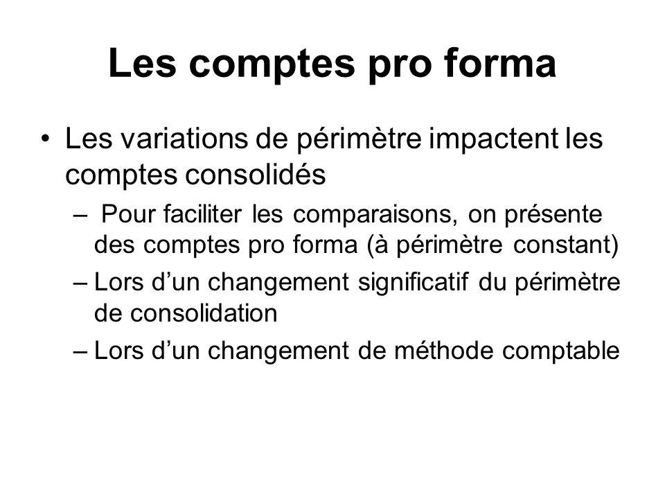 Les comptes pro forma Les variations de périmètre impactent les comptes consolidés – Pour faciliter les comparaisons, on présente des comptes pro form