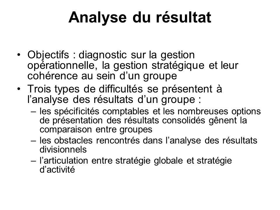Analyse du résultat Objectifs : diagnostic sur la gestion opérationnelle, la gestion stratégique et leur cohérence au sein dun groupe Trois types de d