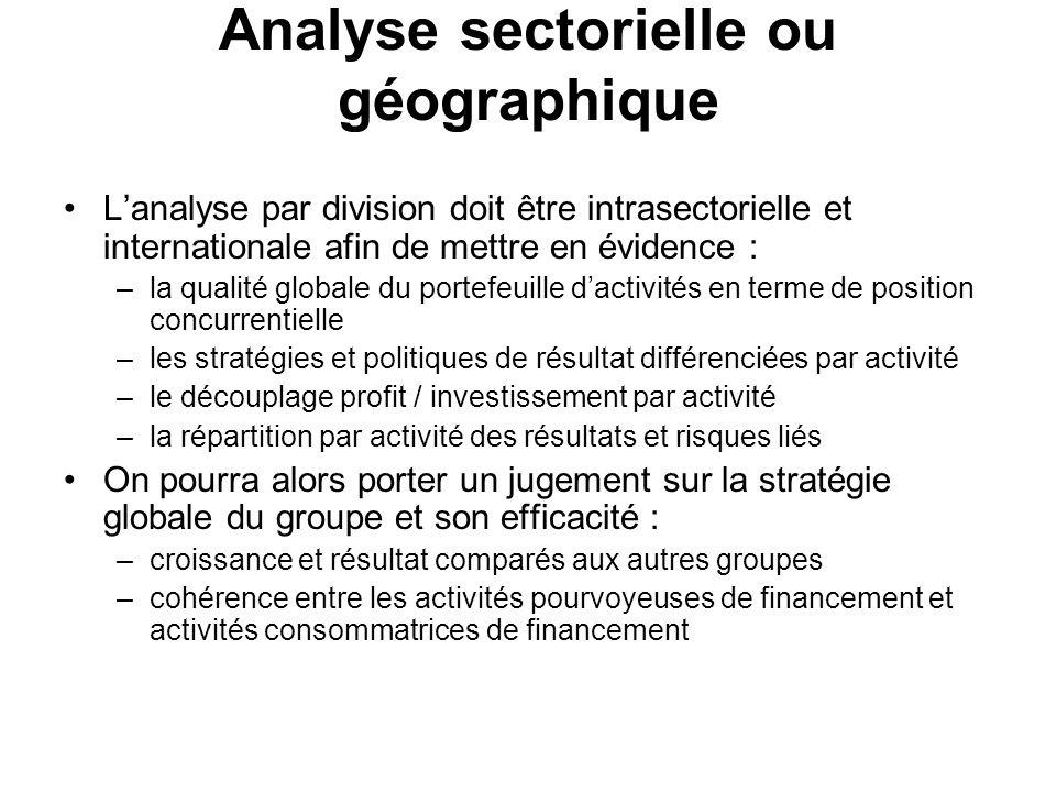 Analyse sectorielle ou géographique Lanalyse par division doit être intrasectorielle et internationale afin de mettre en évidence : –la qualité global