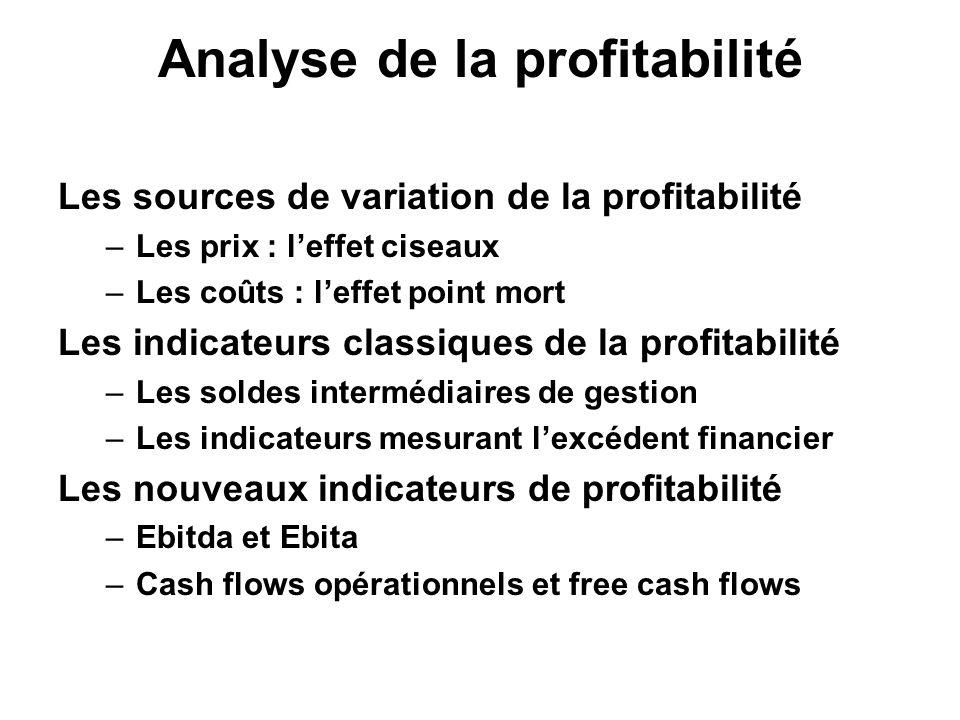 Analyse de la profitabilité Les sources de variation de la profitabilité –Les prix : leffet ciseaux –Les coûts : leffet point mort Les indicateurs cla