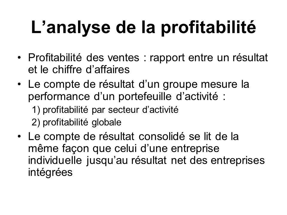 Lanalyse de la profitabilité Profitabilité des ventes : rapport entre un résultat et le chiffre daffaires Le compte de résultat dun groupe mesure la p