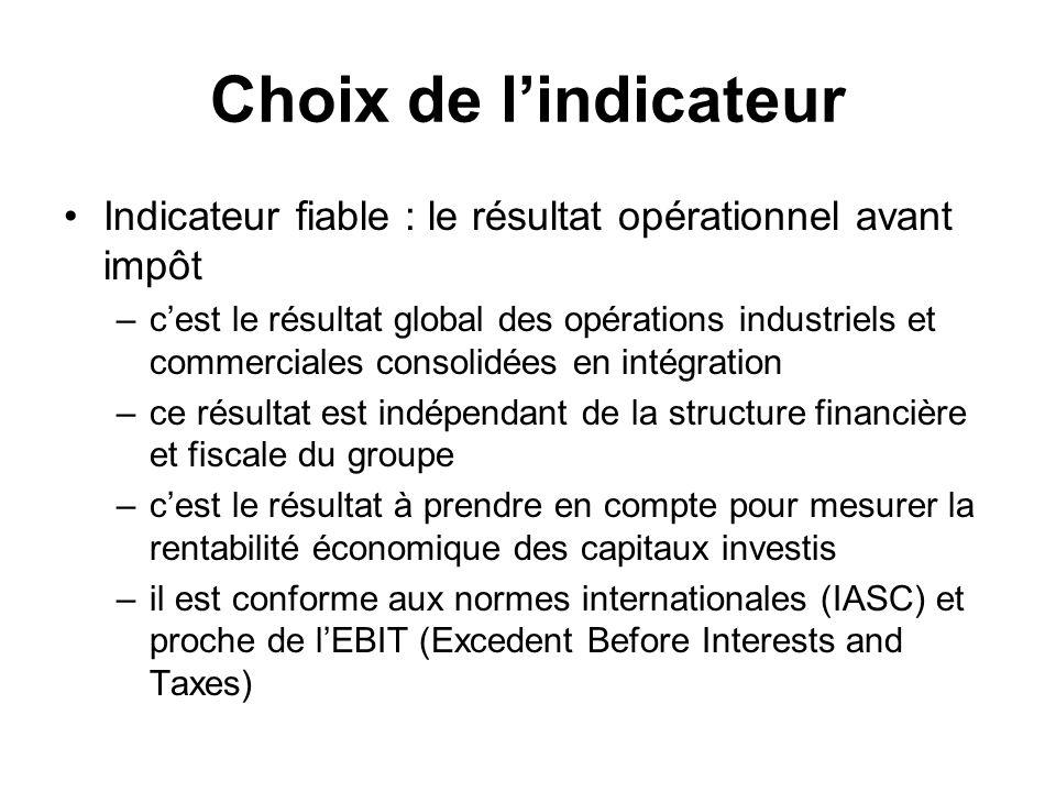 Choix de lindicateur Indicateur fiable : le résultat opérationnel avant impôt –cest le résultat global des opérations industriels et commerciales cons