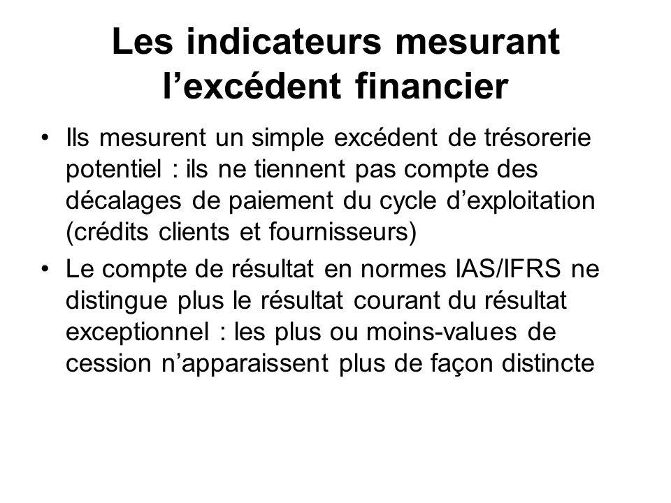 Les indicateurs mesurant lexcédent financier Ils mesurent un simple excédent de trésorerie potentiel : ils ne tiennent pas compte des décalages de pai