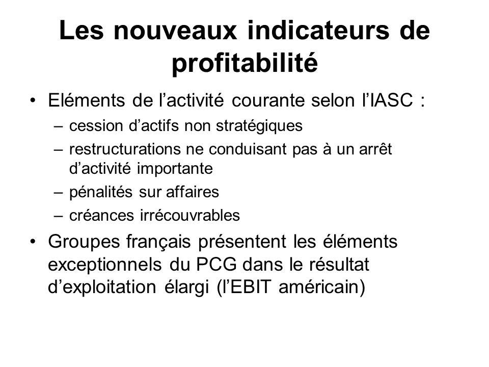 Les nouveaux indicateurs de profitabilité Eléments de lactivité courante selon lIASC : –cession dactifs non stratégiques –restructurations ne conduisa
