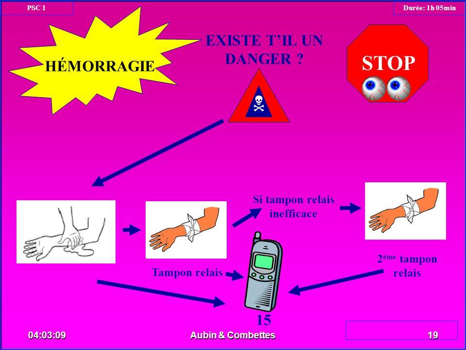 HÉMORRAGIE STOP 15 Si tampon relais inefficace Tampon relais 2 ème tampon relais EXISTE TIL UN DANGER ? 04:04:4919Aubin & Combettes PSC 1Durée: 1h 05m