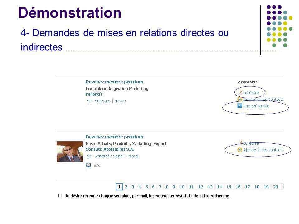 Démonstration 4- Demandes de mises en relations directes ou indirectes