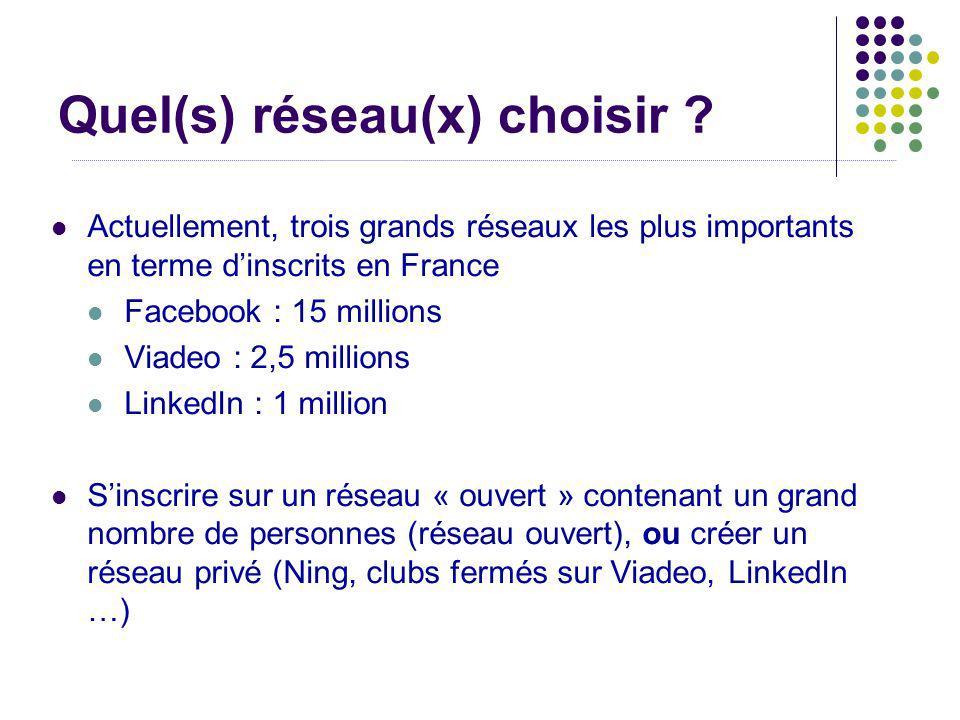 Quel(s) réseau(x) choisir ? Actuellement, trois grands réseaux les plus importants en terme dinscrits en France Facebook : 15 millions Viadeo : 2,5 mi