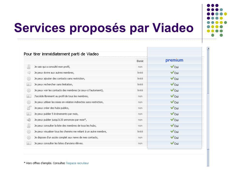 Services proposés par Viadeo