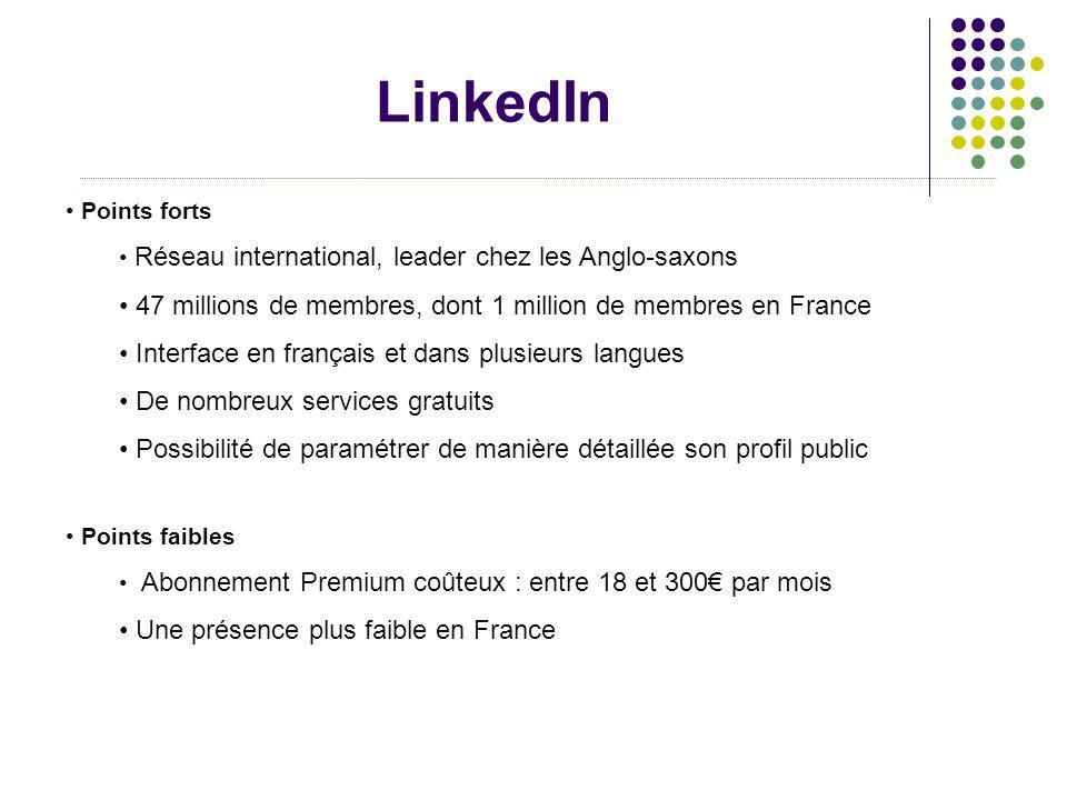 LinkedIn Points forts Réseau international, leader chez les Anglo-saxons 47 millions de membres, dont 1 million de membres en France Interface en fran