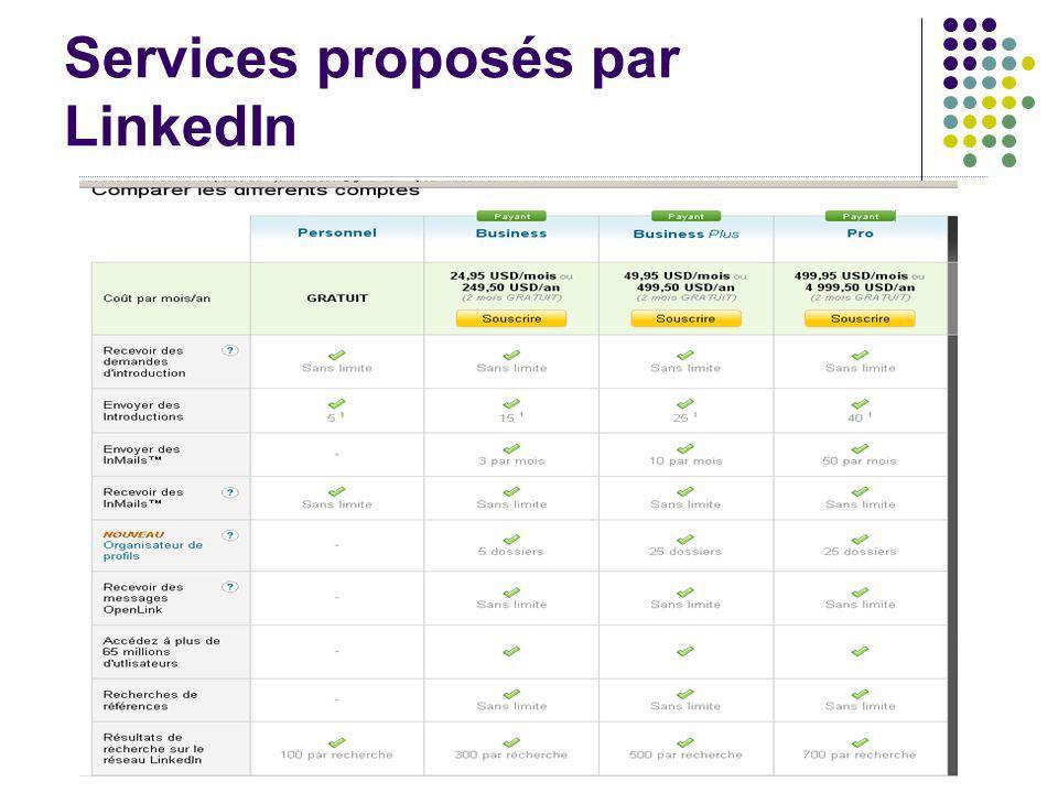 Services proposés par LinkedIn
