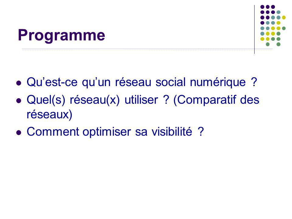 Programme Quest-ce quun réseau social numérique ? Quel(s) réseau(x) utiliser ? (Comparatif des réseaux) Comment optimiser sa visibilité ?