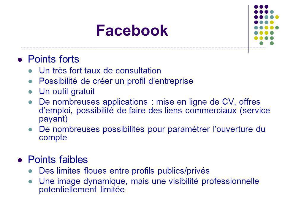 Facebook Points forts Un très fort taux de consultation Possibilité de créer un profil dentreprise Un outil gratuit De nombreuses applications : mise