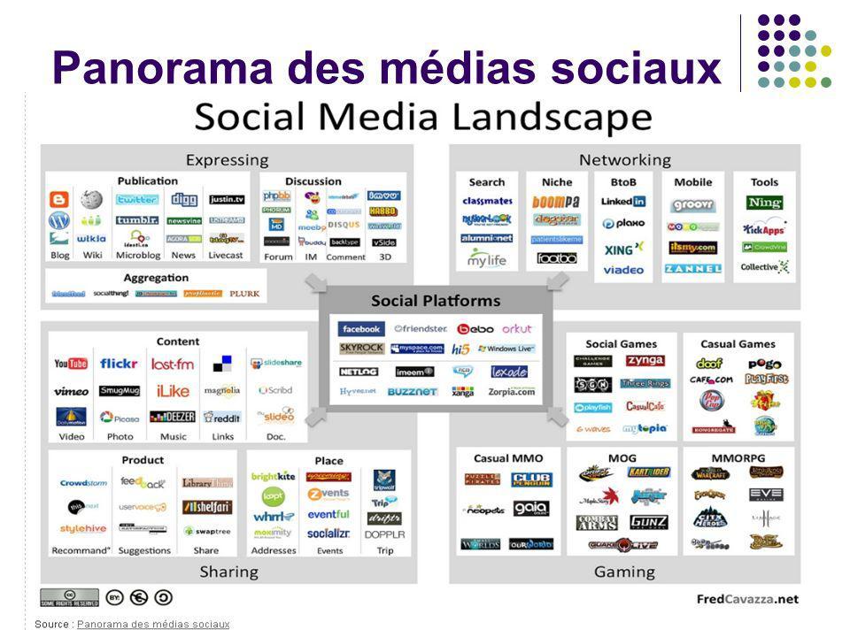 La page Facebook de Renault : une page par produit http://www.facebook.com/pages/Renault-Twingo/33902927656