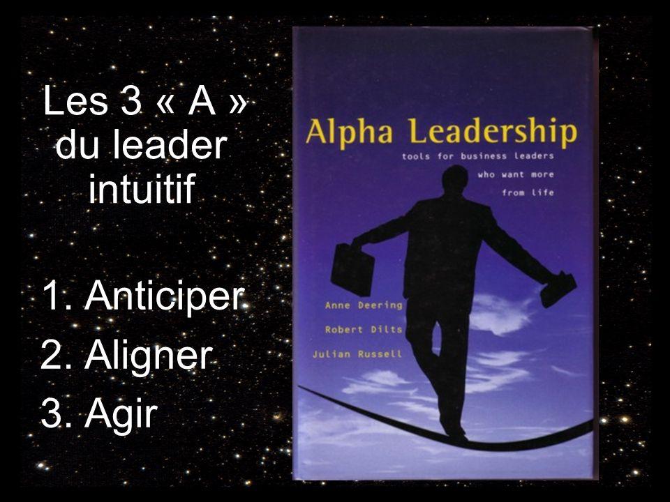 Les 3 « A » du leader intuitif 1.Anticiper 2.Aligner 3.Agir