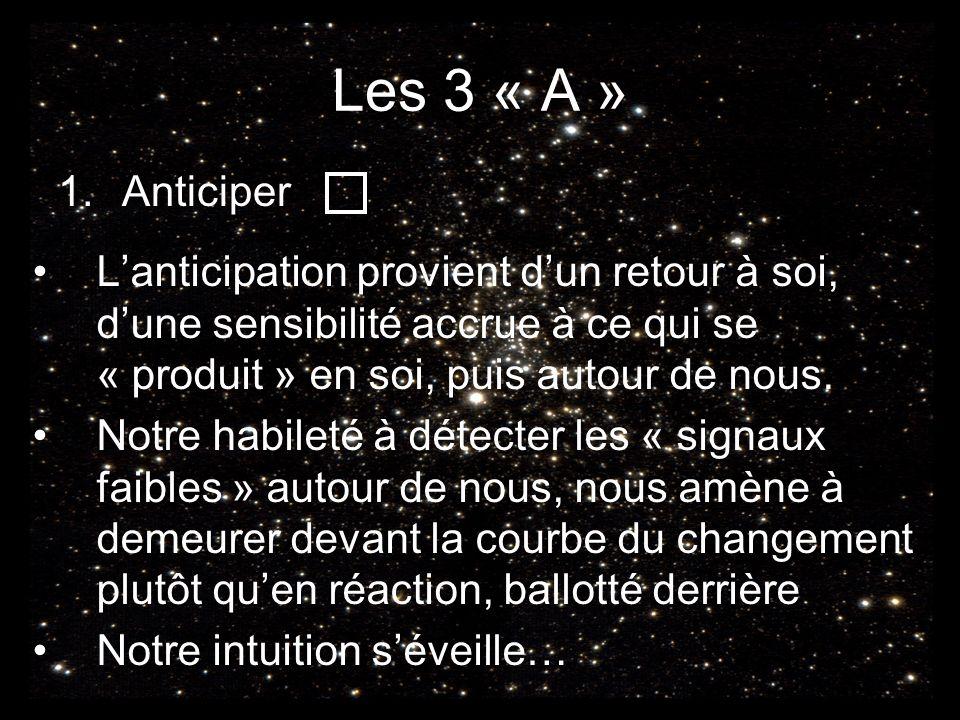 Les 3 « A » Lanticipation provient dun retour à soi, dune sensibilité accrue à ce qui se « produit » en soi, puis autour de nous.
