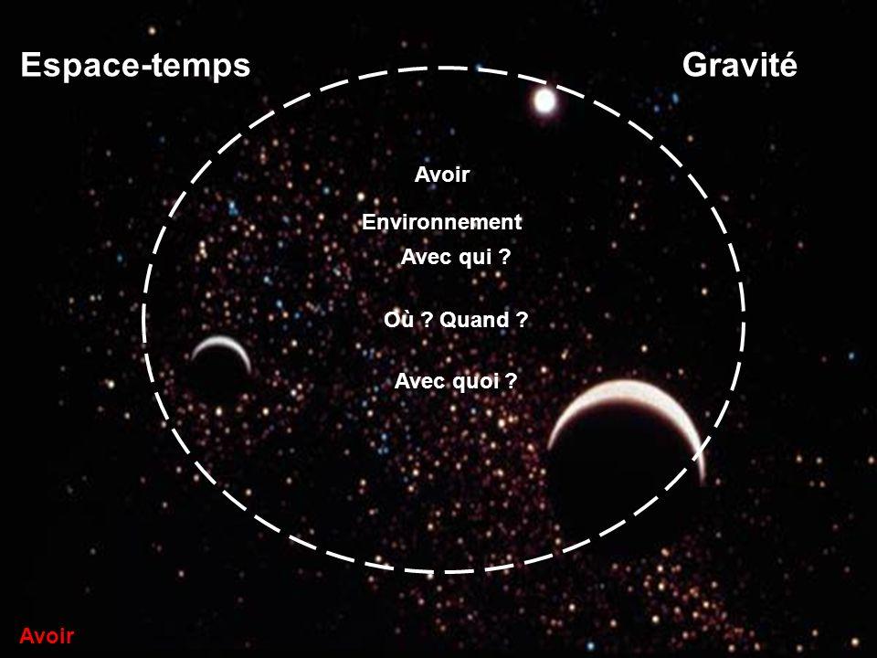 Où ? Quand ? Environnement Espace-tempsGravité Avec quoi ? Avec qui ? Avoir