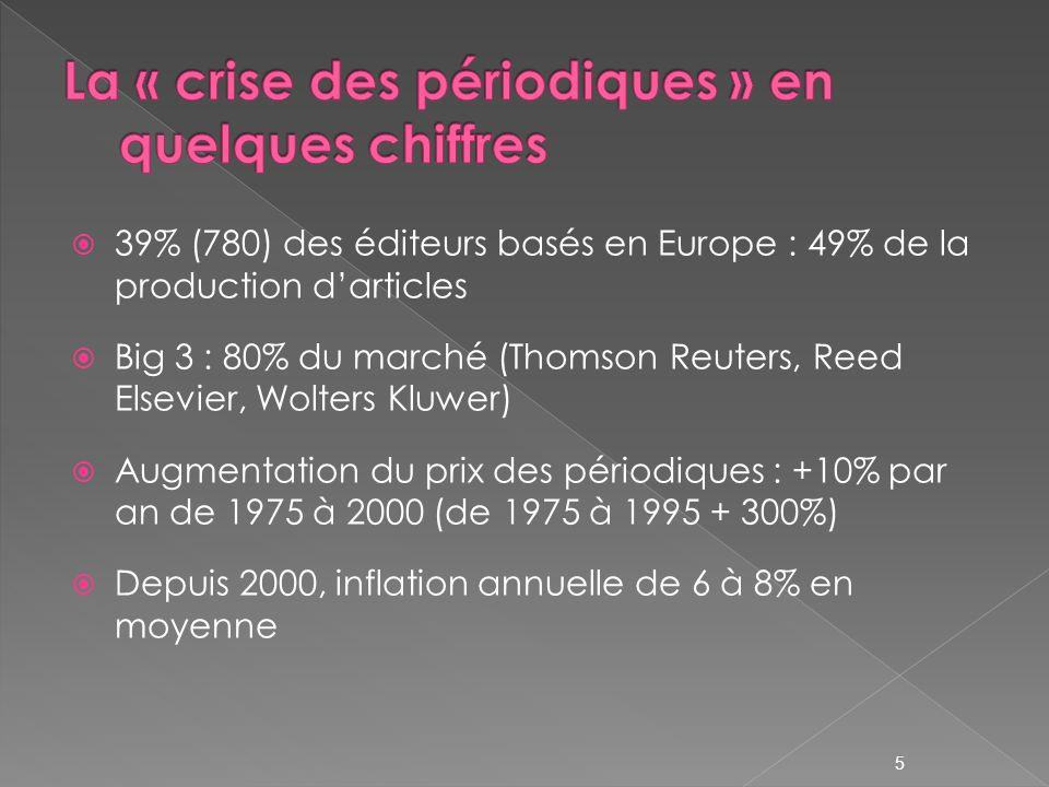 5 39% (780) des éditeurs basés en Europe : 49% de la production darticles Big 3 : 80% du marché (Thomson Reuters, Reed Elsevier, Wolters Kluwer) Augmentation du prix des périodiques : +10% par an de 1975 à 2000 (de 1975 à 1995 + 300%) Depuis 2000, inflation annuelle de 6 à 8% en moyenne